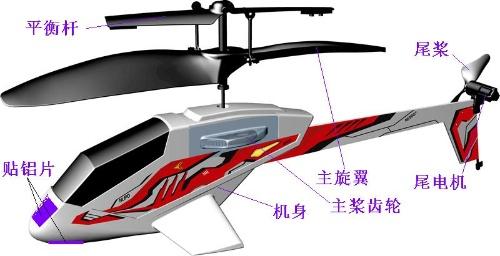 小皇蜂直升机原理及操作说明