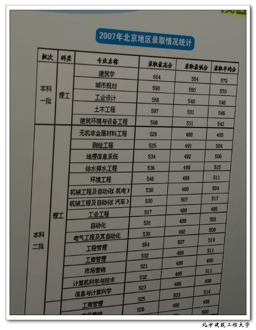 昨日11时30分左右,一架从北京飞往大连的飞机刚刚降落,正在乘客们
